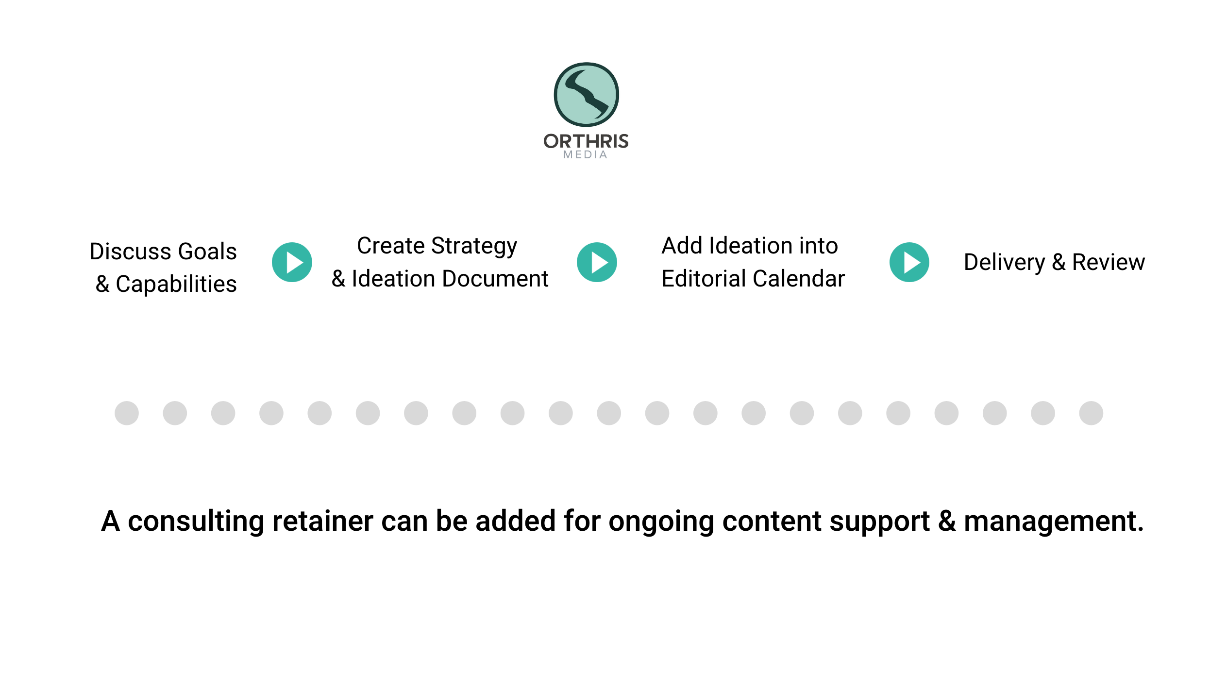 content strategy deliverables